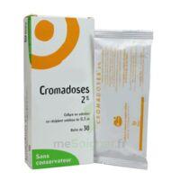 Cromadoses 2 Pour Cent, Collyre En Solution En Récipient Unidose à BIAS
